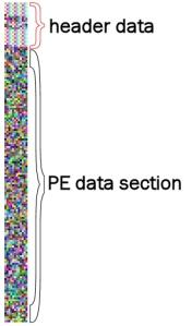 Data structure diagram