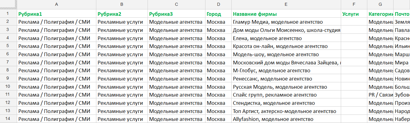 Russian_Spam_Leads_Segmented_Harvested