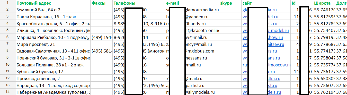 Russian_Spam_Leads_Segmented_Harvested_01