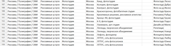 Russian_Spam_Leads_Segmented_Harvested_02