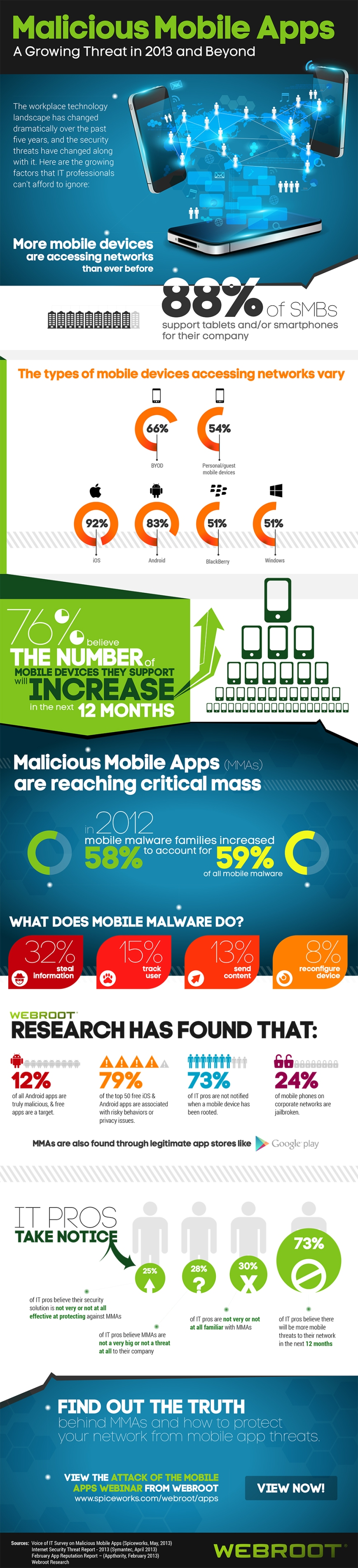 malicious-mobile-apps-2