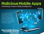 malicious-mobile-apps-top